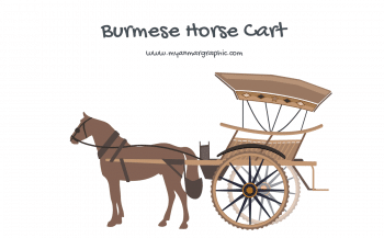 Burmese Horse Cart | Free Myanmar Graphic Vector