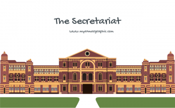 The Secretariat | Free Myanmar Graphic Vector