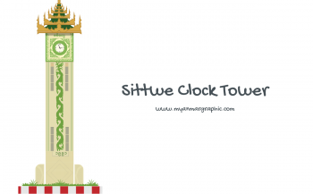 Sittwe Clock Tower