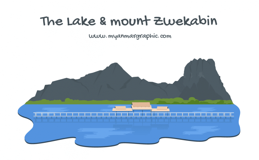 Featured Mount Zwekabin and the lake