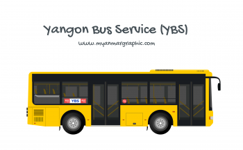 Yangon Bus Service (YBS) Vector PNG