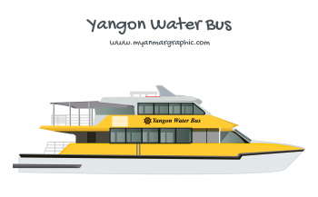 Yangon Water Bus Vector