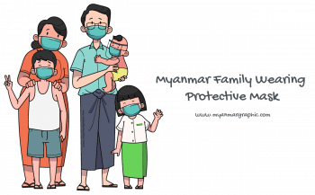 Myanmar Family Wearing Protective Mask