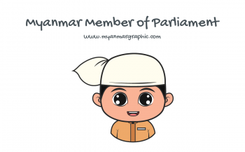 Featured Myanmar Member of Parliament