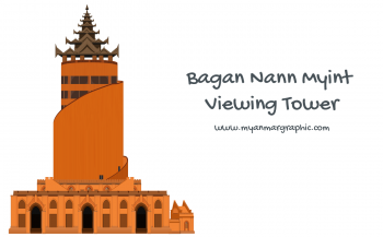 Featured Bagan Nann Myint Viewing Tower Vector