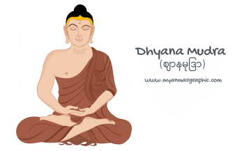Buddha's Dhyana Mudra Featured