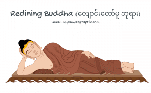 Featured Reclining Buddha